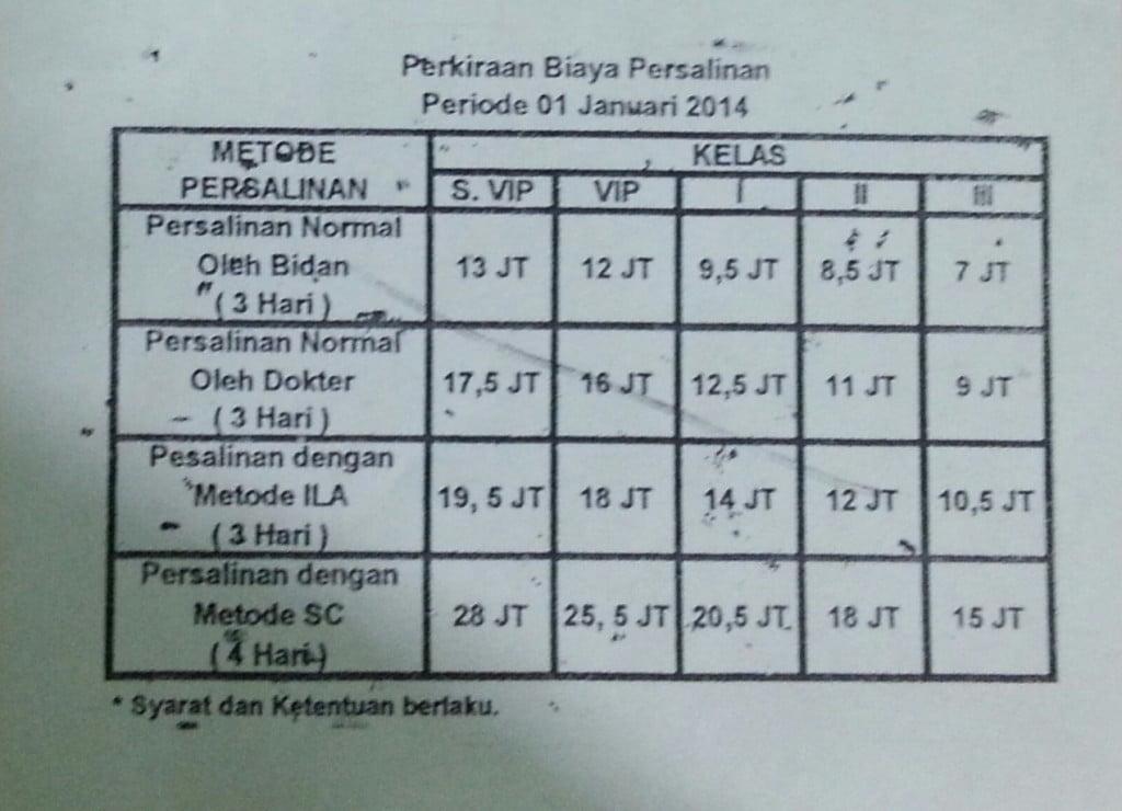 Perkiraan biaya Hermina Arcamanik 2014