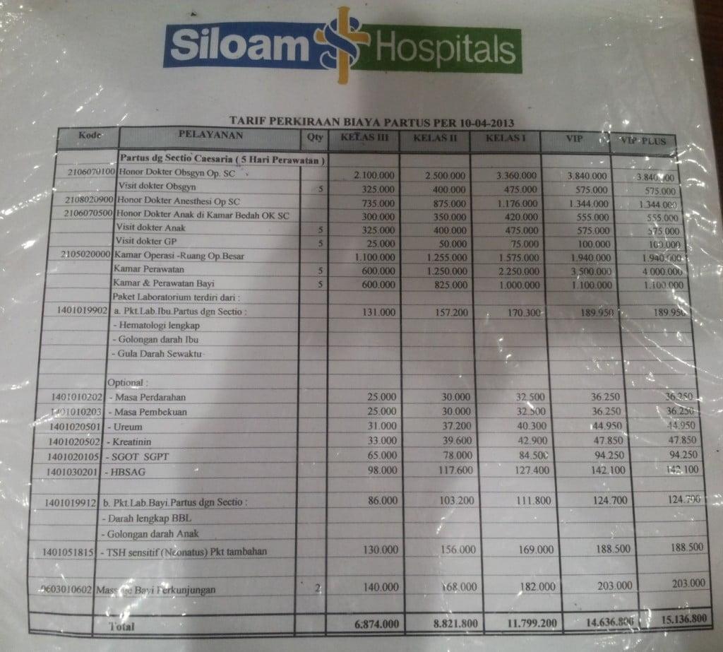 Siloam-C-sectio