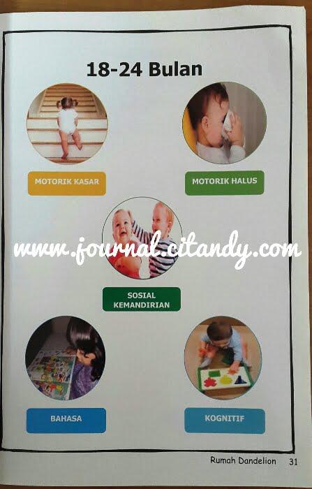 Panduan Tumbuh Kembang dan Stimulasi Anak 18-24 Bulan
